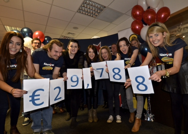 €29,788 for Homelessness